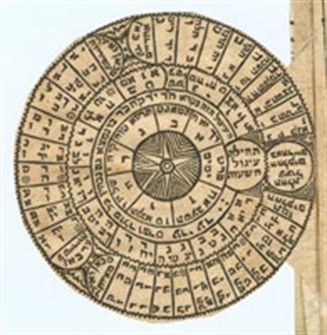 Babylonian Calendar The Babylonian Calendar Wh 15 Sem 1 Mesopotamia Fln
