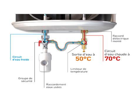 ballon d eau chaude 300l 2911 d 233 pannage ballon eau chaude r 233 paration et remplacement