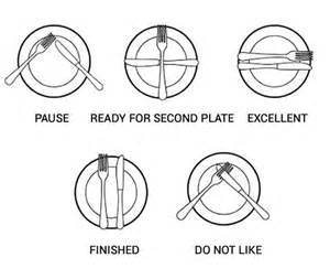 Knife Cutlery Use Guide meal time etiquette utensil placement and meanings the