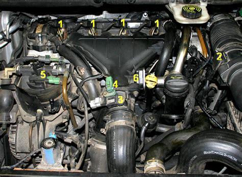 anti pollution fault peugeot 307 hdi befecskendezős motorok szervize d 237 zel hibakeres 233 s