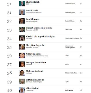 custrend1 forbes releases world s most powerful list puts putin ahead of obama