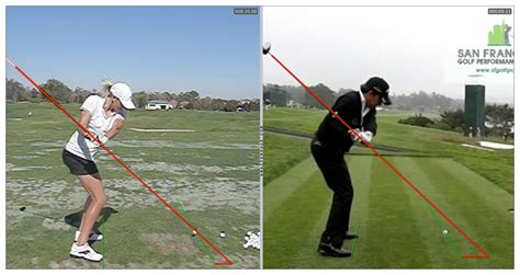 down swing why a shaft that points at the top or outside the ball on