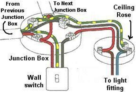 lighting circuit diagram junction box wiring diagram 2018