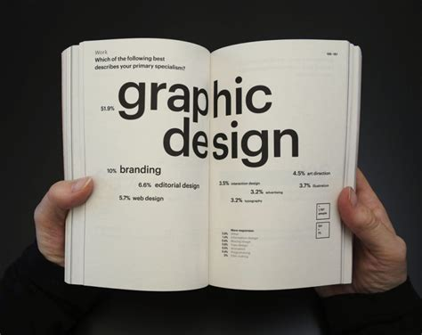 libro what is graphic design graphicdesign libros que exploran la influencia del dise 241 o gr 225 fico experimenta