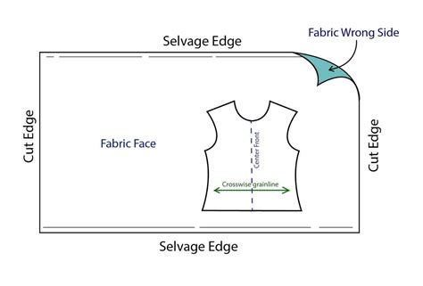 pattern basics understanding the cutting layout beginner sewing and fashion design blog