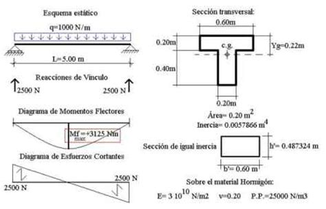 t section moment of inertia t beam moment of inertia driverlayer search engine