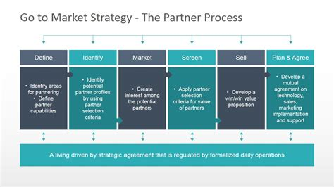 marketing plan presentation slide team