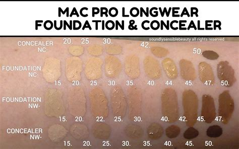 mac foundation colors nw40 mac foundation coverage search curly