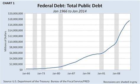 government debt ceiling 2017 theteenline org