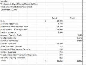 Does retained earnings appear on trial balance