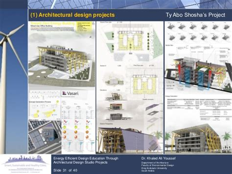 Architecture Design Education Home Remodeling And Teaching Architectural Design Studio