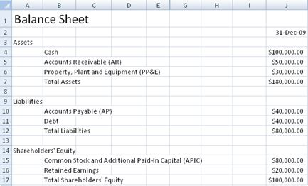 Free Balance Sheet Templates Simple Balance Sheet Template