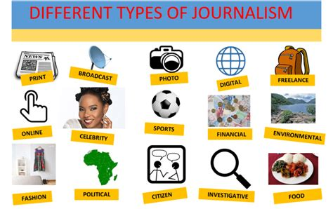 Journalism Vocabulary journalism vocabulary media and journalism
