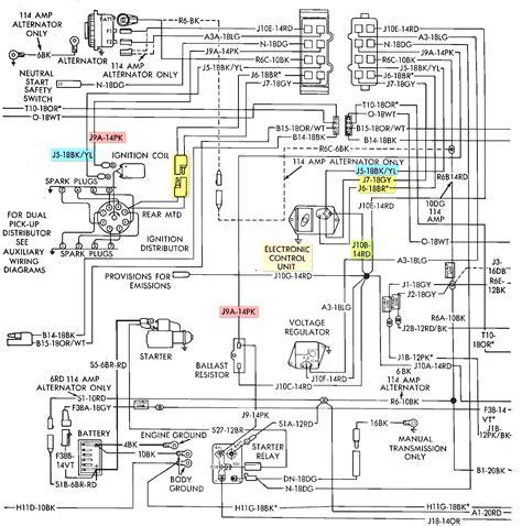motorhome wiring diagrams wiring free printable wiring