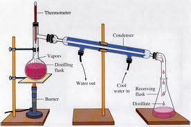 Adaptor Destilasi Destilasi Sederhana Theprincess9208