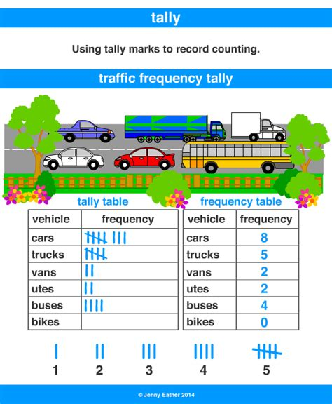 what is a tally table tally tally table a maths dictionary for