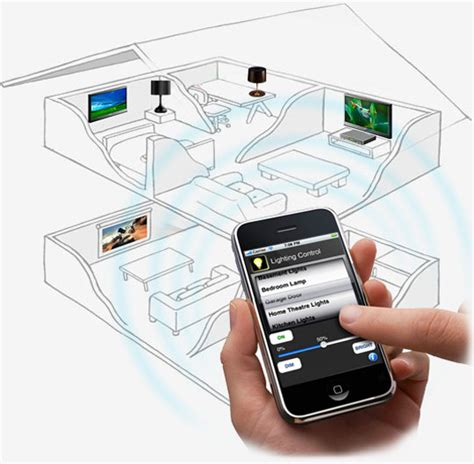 3 smart startup solutions to automate your home siliconangle