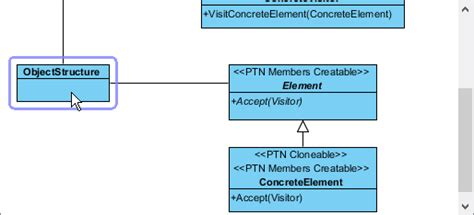 visitor pattern with parameters working with visitor design pattern