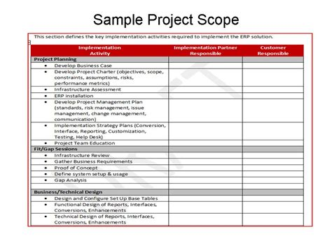 Defining Scope For Erp Implementations Erp The Right Way Project Plan Scope Template