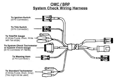 omc wiring color codes the hull boating