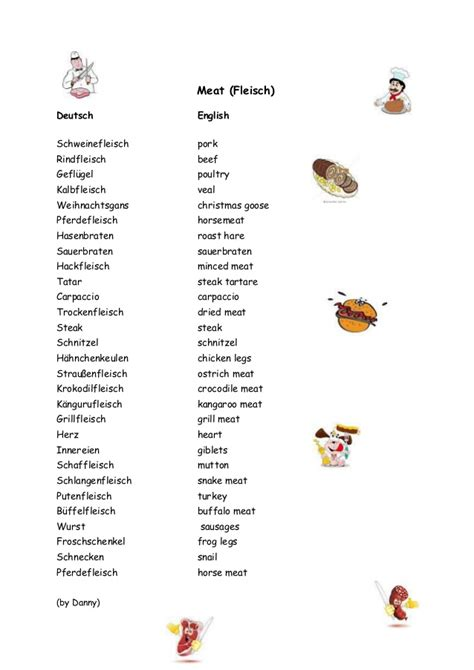 food dictionary food dictionary