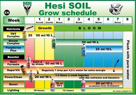 Hesi Fertilizer | hesi marijuana fertilizers themariashop