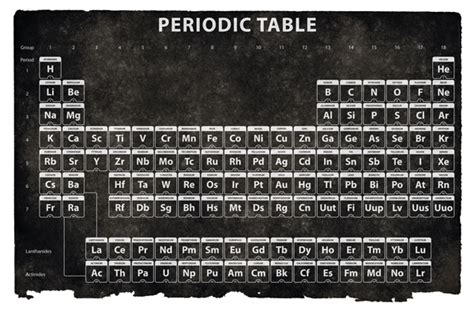 periodic table inverted vintage grunge