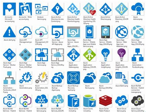 microsoft cloud and enterprise symbol icon set msがクラウド用アイコン cloud and enterprise symbol icon set 提供 アイビースター