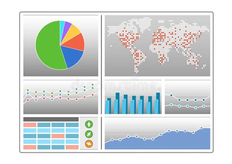 dashboard   types  charts  pie chart