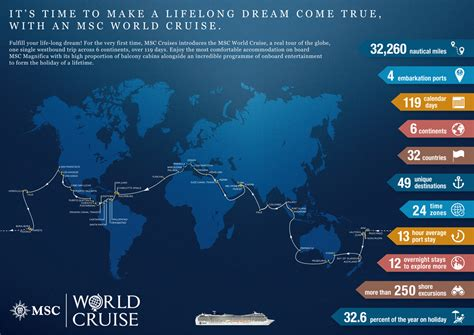119 day cruise around the world msc announces first ever world cruise cruise industry