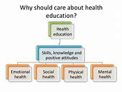 Image result for importance of health education in schools essay