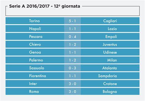 Calendario Partite Serie A Bologna Serie A Risultati E Classifica Della 12ma Giornata Il Post
