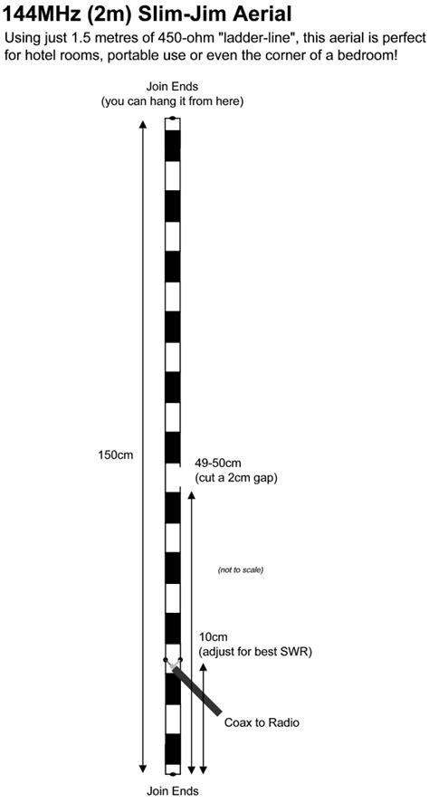 using slim jim 2m slim jim aerial using 450 ohm ladder line m pzt