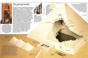 tours the pyramids of giza the secrets of khufu
