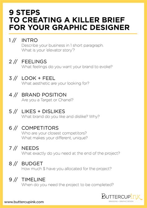 creative design brief questions how to write a creative brief for branding