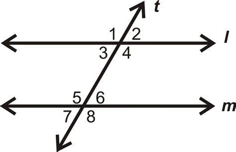 Same Side Interior Angles by Same Side Interior Angles Read Geometry Ck 12