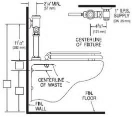 Snake A Bathtub Drain 3 5 Gpf Exposed Toilet Water Closet Flushometers