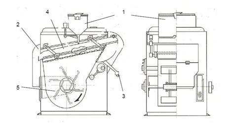 Berapa Kipas Blower spesifikasi mesin pemisah batu atau benda asing de stoner