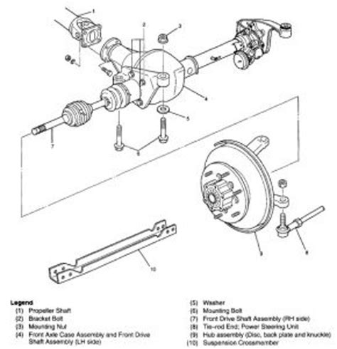 honda passport questions can u put in axle after it has