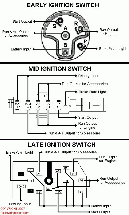67 mustang ignition wiring diagram engine scheme for your