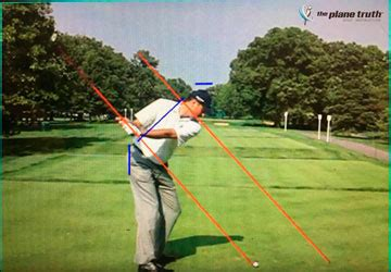 one plane swing how kuchar got longer and straighter with a one plane