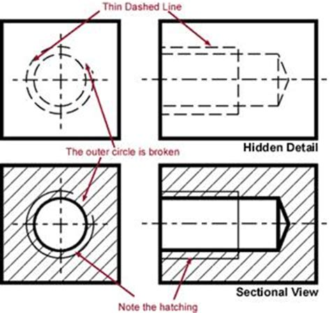what conventions are associated with section lines sectional views in engineering technical drawings