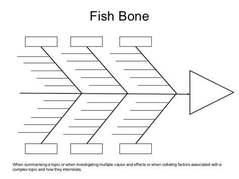 Graphic Organizer Fishbone Assessment Fishbone Graphic Fishbone Graphics