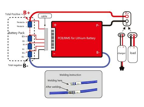bms battery management system   electric car parts company