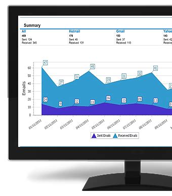yahoo email retention policy extract business intelligence from your email archive with