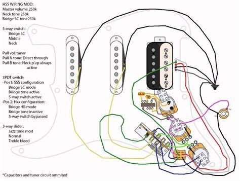 toyota unser wiring diagram stateofindianaco remote