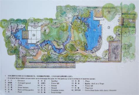 Plan Jardin Japonais by Plan D Un Jardin Japonais L Univers Du Jardin