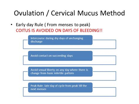 ovulation discharge color ovulation cervical mucus method ppt