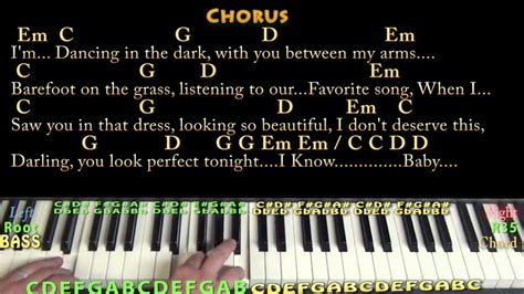 ed sheeran perfect karaoke piano perfect ed sheeran piano cover lesson in g with chords