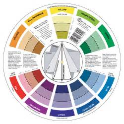 artist color wheel save on discount utrecht pocket color wheel guide more